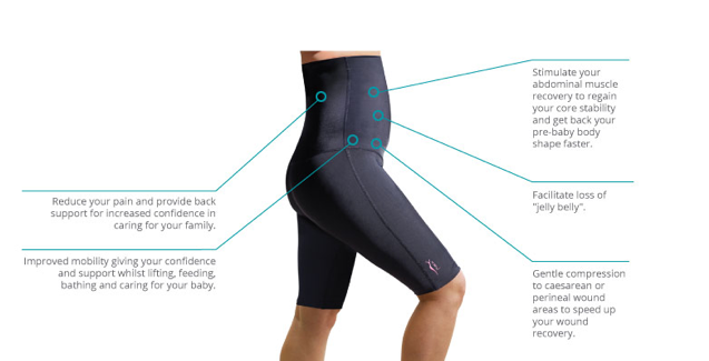Product Review Src Pregnancy Recovery Shorts The Girl